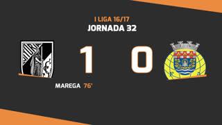 Liga NOS (32ªJ): Resumo Vitória SC 1-0 FC Arouca