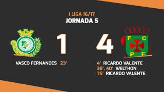 I Liga (5ªJ): Resumo Vitória FC 1-4 FC P.Ferreira