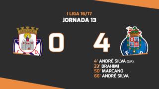 I Liga (13ªJ): Resumo CD Feirense 0-4 FC Porto
