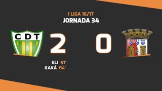 Liga NOS (34ªJ): Resumo CD Tondela 2-0 SC Braga