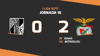 I Liga (16ªJ): Resumo Vitória SC 0-2 SL Benfica