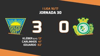 Liga NOS (30ªJ): Resumo Estoril Praia 3-0 Vitória FC