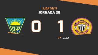 I Liga (28ªJ): Resumo Estoril Praia 0-1 CD Nacional