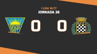 I Liga (26ªJ): Resumo Estoril Praia 0-0 Boavista FC