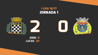Liga NOS (1ªJ): Resumo Boavista FC 2-0 FC Arouca