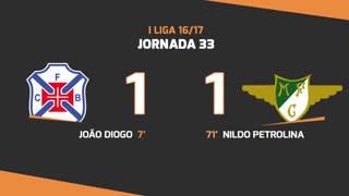Liga NOS (33ªJ): Resumo Belenenses 1-1 Moreirense FC