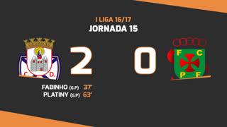 Liga NOS (15ªJ): Resumo CD Feirense 2-0 FC P.Ferreira