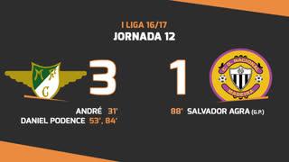 Liga NOS (12ªJ): Resumo Moreirense FC 3-1 CD Nacional