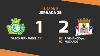 Liga NOS (25ªJ): Resumo Vitória FC 1-2 CD Feirense