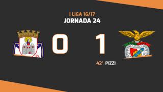 Liga NOS (24ªJ): Resumo CD Feirense 0-1 SL Benfica