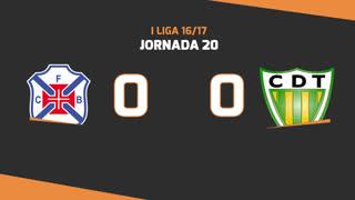 Liga NOS (20ªJ): Resumo Os Belenenses 0-0 CD Tondela