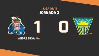 I Liga (2ªJ): Resumo FC Porto 1-0 Estoril Praia