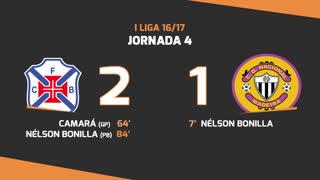 I Liga (4ªJ): Resumo Belenenses 2-1 CD Nacional