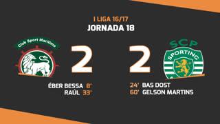 I Liga (18ªJ): Resumo Marítimo M. 2-2 Sporting CP