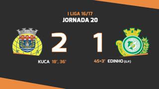 I Liga (20ªJ): Resumo FC Arouca 2-1 Vitória FC