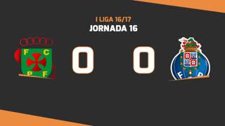 Liga NOS (16ªJ): Resumo FC P.Ferreira 0-0 FC Porto