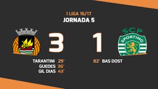 I Liga (5ªJ): Resumo Rio Ave FC 3-1 Sporting CP