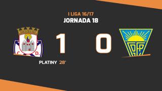 Liga NOS (18ªJ): Resumo CD Feirense 1-0 Estoril Praia