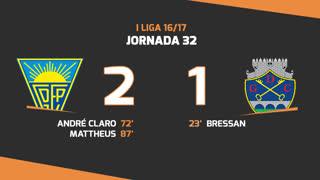 I Liga (32ªJ): Resumo Estoril Praia 2-1 GD Chaves