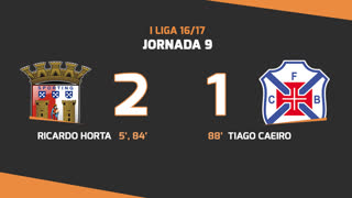 Liga NOS (9ªJ): Resumo SC Braga 2-1 Belenenses