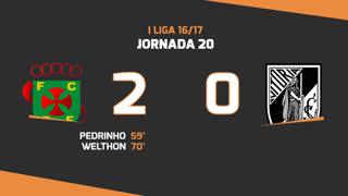 Liga NOS (20ªJ): Resumo FC P.Ferreira 2-0 Vitória SC