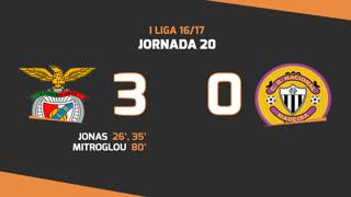 I Liga (20ªJ): Resumo SL Benfica 3-0 CD Nacional