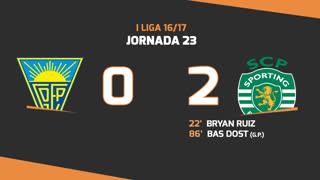 Liga NOS (23ªJ): Resumo Estoril Praia 0-2 Sporting CP