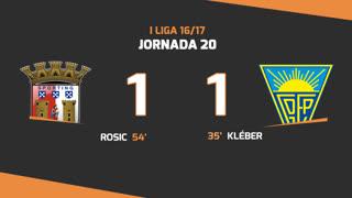 Liga NOS (20ªJ): Resumo SC Braga 1-1 Estoril Praia