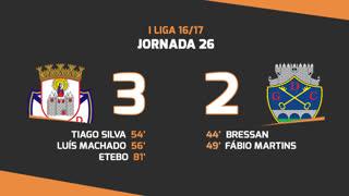 Liga NOS (26ªJ): Resumo CD Feirense 3-2 GD Chaves