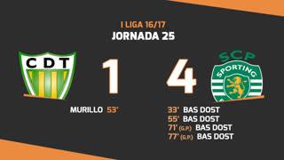 Liga NOS (25ªJ): Resumo CD Tondela 1-4 Sporting CP