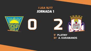 Liga NOS (1ªJ): Resumo Estoril Praia 0-2 CD Feirense