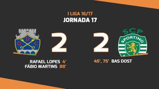 I Liga (17ªJ): Resumo GD Chaves 2-2 Sporting CP