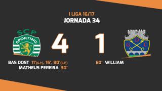 Liga NOS (34ªJ): Resumo Sporting CP 4-1 GD Chaves