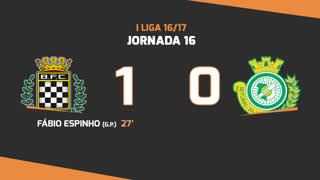 I Liga (16ªJ): Resumo Boavista FC 1-0 Vitória FC