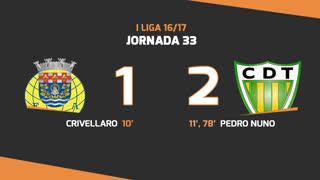 Liga NOS (33ªJ): Resumo FC Arouca 1-2 CD Tondela