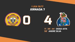 I Liga (7ªJ): Resumo CD Nacional 0-4 FC Porto