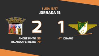 Liga NOS (15ªJ): Resumo SC Braga 2-1 Moreirense FC