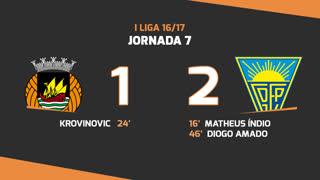I Liga (7ªJ): Resumo Rio Ave FC 1-2 Estoril Praia