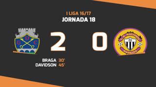 Liga NOS (18ªJ): Resumo GD Chaves 2-0 CD Nacional
