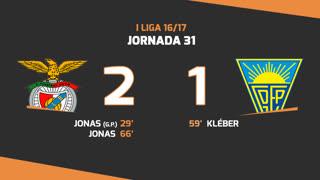 Liga NOS (31ªJ): Resumo SL Benfica 2-1 Estoril Praia