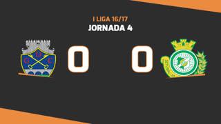 Liga NOS (4ªJ): Resumo GD Chaves 0-0 Vitória FC
