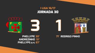 Liga NOS (30ªJ): Resumo FC P.Ferreira 3-1 SC Braga