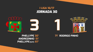 I Liga (30ªJ): Resumo FC P.Ferreira 3-1 SC Braga
