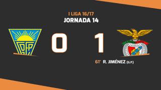 I Liga (14ªJ): Resumo Estoril Praia 0-1 SL Benfica