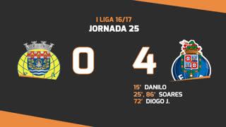 Liga NOS (25ªJ): Resumo FC Arouca 0-4 FC Porto