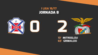 Liga NOS (8ªJ): Resumo Os Belenenses 0-2 SL Benfica