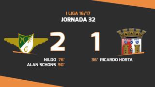 Liga NOS (32ªJ): Resumo Moreirense FC 2-1 SC Braga