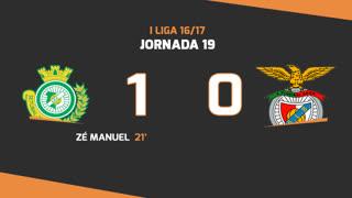 Liga NOS (19ªJ): Resumo Vitória FC 1-0 SL Benfica