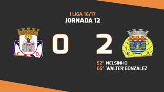 I Liga (12ªJ): Resumo CD Feirense 0-2 FC Arouca