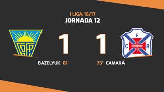 I Liga (12ªJ): Resumo Estoril Praia 1-1 Belenenses